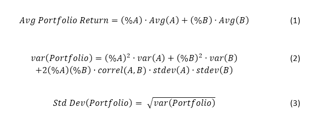 Markowitz Portfolio Equations