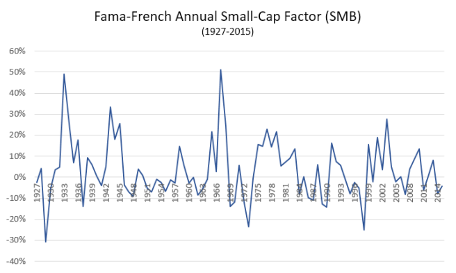 F-F_SmallFactor